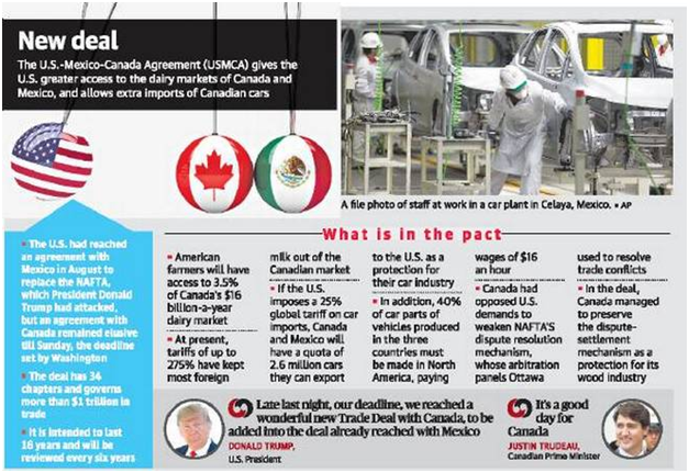 U S , Canada agree on free trade pact – Project UPSC